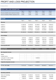 profit and loss excel spreadsheet 3 year financial projection template