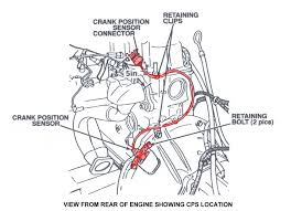 jeep cherokee engines camshaft position sensor sync pulse was it bad