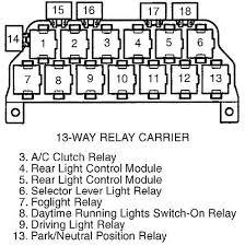 b5 s4 fuse diagram wiring diagram site relay diagram mk4 jetta fuse diagram b5 s4 fuse diagram