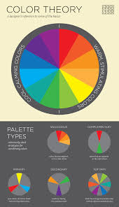 Color Theory For Designers Infographic 3 Basic Principles Of Color Theory For Designers