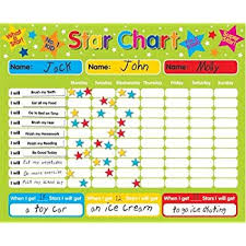 Amazon Star Chart