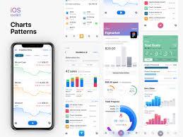 Figma Pie Chart Mobile Dashboard Charts Design Templates By Roman Kamushken