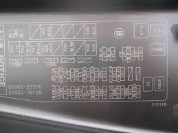 toyota camry fuse box location  toyota camry fuse box diagram