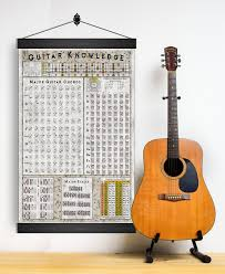 Guitar Chord Chart Large Guitar Chord Chart 24x36 Or 36x44