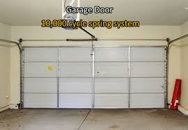 photo garage door emphasize on the spring with text 10 000