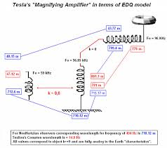 simple circuit diagram images tesla energy diagram get image about wiring diagram