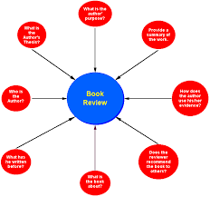 how to write a book report how to write a book review