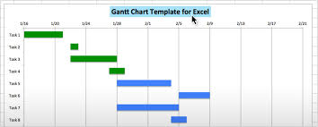 30 Sample Gantt Chart Excel Andaluzseattle Template Example