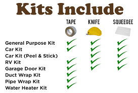 check out what the kits include