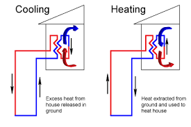 ground source heat pump wiring diagram wiring diagram for you • purdue university hydrologic impacts group rh agry purdue edu ground source heat pump diagram for school