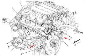 2003 saturn engine diagram wiring diagram structure 2003 saturn engine diagram wiring diagram local 2003 saturn vue v6 engine diagram 2003 saturn engine diagram