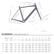 Look Frame Size Chart Framexwall Com