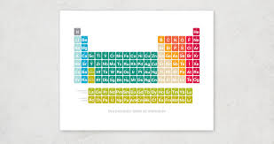 2017 Updated Modern Periodic Table Chemistry & Science Art