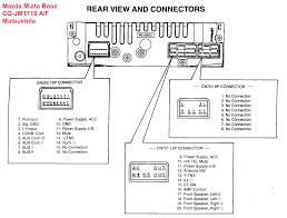 pioneer cd player wiring harness wiring diagram simonand 7 way trailer plug wiring diagram gmc at Wiring Harness Diagram