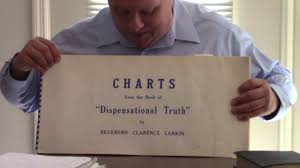 Bible Reference Review Charts From Dispensational Truth By Clarence Larkin