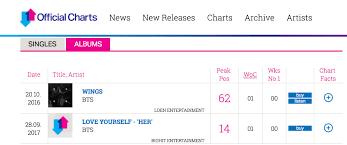Uk Album Chart 2016 Bts Achieves Impressive Results On European Music Charts