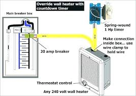 cadet wall heater wiring diagram great installation of wiring wall heater thermostat replacement maddysweb info rh maddysweb info cadet wall heaters electric cadet wall heater manual