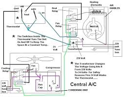 home air conditioning wiring diagrams wiring diagram technic