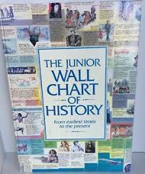 The Wall Chart Of World History Book Details About Junior Wall Chart Of World History From 4000bc To 1990 Hb Book School Reference