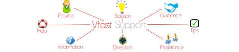 vfast support vfast offers a world class level of technical support to our customers our support team is a main point of contact for you to provide feedback or questions