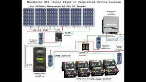 solar wiring diagram the wiring diagram solar power system wiring diagram electrical engineering wiring diagram