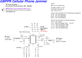 gbppr cellular phone jammer rf amplifier 1 watt 800 950 mhz 111k png