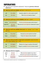 Superlatives Chart Comparatives Superlatives Third Floor English Intermediate