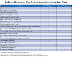 Server Side Work Chart Exchange Manipulator Se Productive Computing Inc