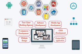Sql Server Database Design Development Vancouver