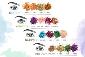 best eyeshadows for your eye colour chart