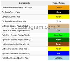 buick lucerne radio wiring diagram all wiring diagram buick lacrosse radio wiring diagram wiring diagrams best 2007 buick lucerne wiring diagrams buick lucerne radio wiring diagram
