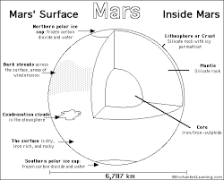 Small Picture Mars PrintoutColoring Page EnchantedLearningcom