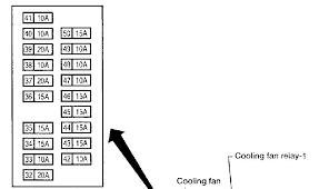 2004 altima i need a fuse box diagram for the proper placement 2004 Nissan Altima Fuse Box Diagram 2004 Nissan Altima Fuse Box Diagram #5 2014 nissan altima fuse box diagram