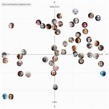 Game Of Thrones Character Chart You Decide By Nathan Yau