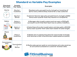 Variable Pay Definition How It Works Benefits Providers