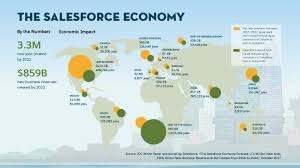 New Jobs Salesforce Economy To Create 3 3 Million New Jobs By 2022