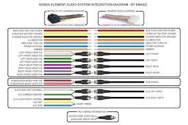 pioneer stereo wiring diagram pioneer free wiring diagrams car wiring diagrams explained at Free Wiring Diagrams