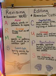 Arms And Cups Anchor Chart Writing Web Resources