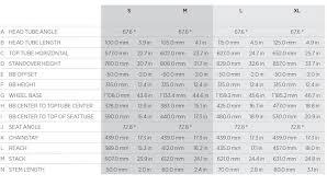 Suntour Raidon Air Pressure Chart