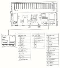 ford ranger radio wiring diagram wiring diagrams and schematics automotive wiring diagram 1996 ford explorer radio
