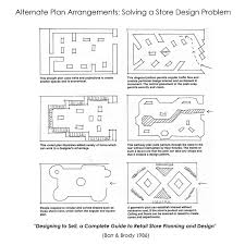 store floor plan design. Wondering How To Optimize Your Store\u0027s Layout? The Truth Is, There Is No Secret Perfecting Store Layout. Rather, Right Layout For Will Floor Plan Design