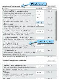 Business Requirement Example Does Agile Use Business Requirements Documents