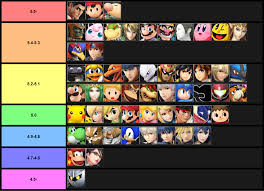 Super Smash Bros 4 Matchup Chart Peach Ssb Videos Super Smash Bros Ssbworld Com