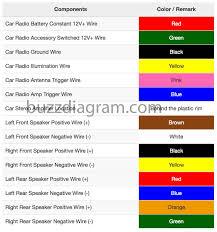 2007 hyundai accent radio wiring diagram wiring diagram expert 2007 hyundai accent radio wiring harness wiring diagram today 2007 hyundai accent radio wiring diagram 2007 hyundai accent radio wiring diagram