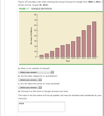 Solved Figure 1 11 Provides A Bar Chart Showing The Amoun