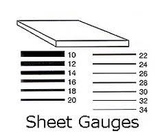 Metal Gauge Thickness Chart Pdf 40 Methodical Sheet Metal Gauge Size Chart Pdf