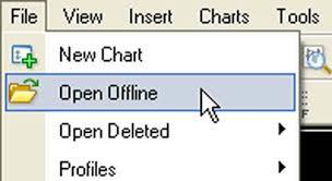 Mt4 Period Converter Use Custom Time Frames In Metatrader 4