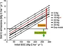 Biodiesel Compatibility Chart Biofuel Wikipedia