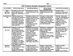 writing analysis literary analysis paragraph writing rubric ccss by planned and prepped