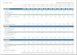 Simple Cash Flows Simple Cash Flow Forecast Template Cash Flow Sheet Template